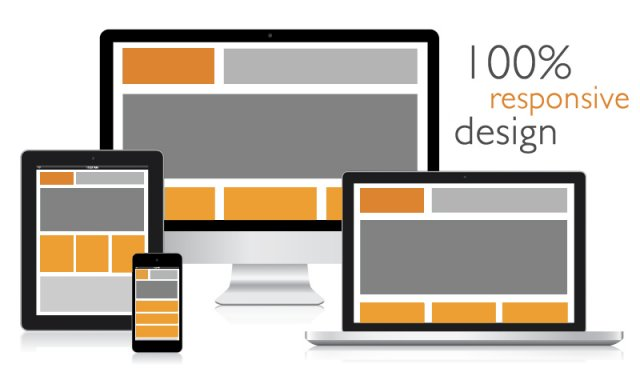 Responsive Web Designing In islamabad Pakistan