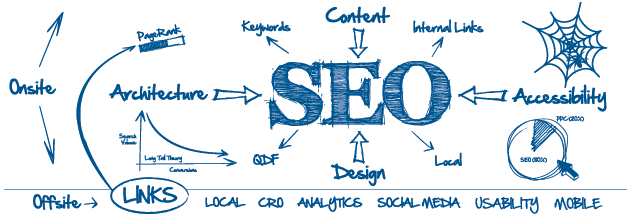 seo services in islamabad pakistan